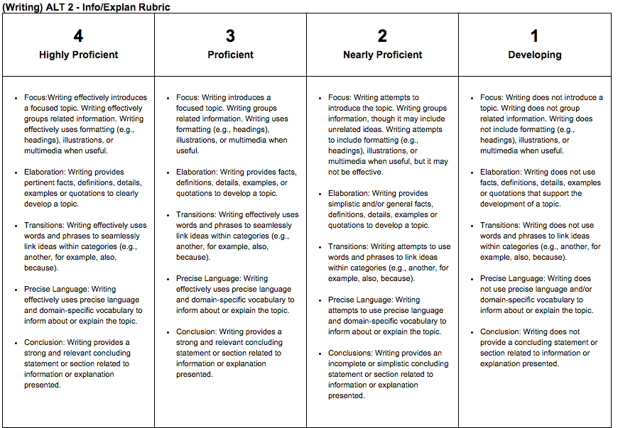 descriptive essay rubric 7th grade